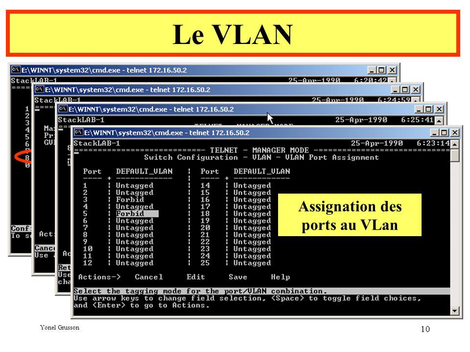 Yonel Grusson 10 Le VLAN Liste des Vlan existantsCréer un VLan Assignation des ports au VLan