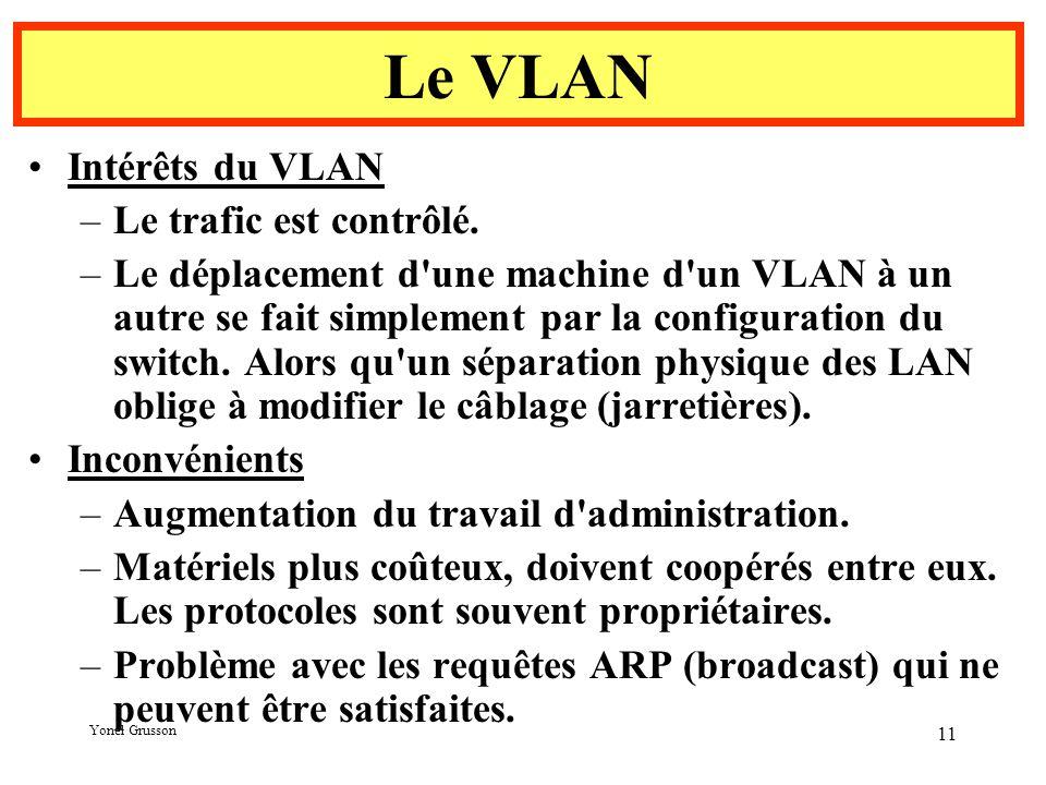 Yonel Grusson 11 Intérêts du VLAN –Le trafic est contrôlé.