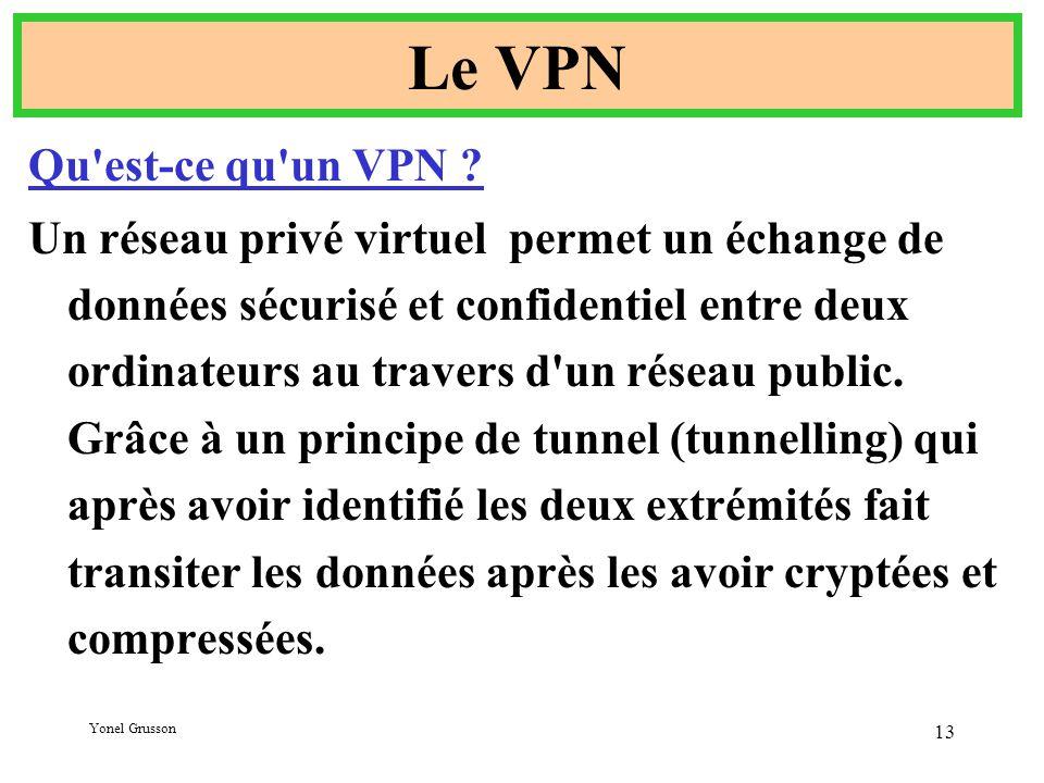 Yonel Grusson 13 Le VPN Qu est-ce qu un VPN .