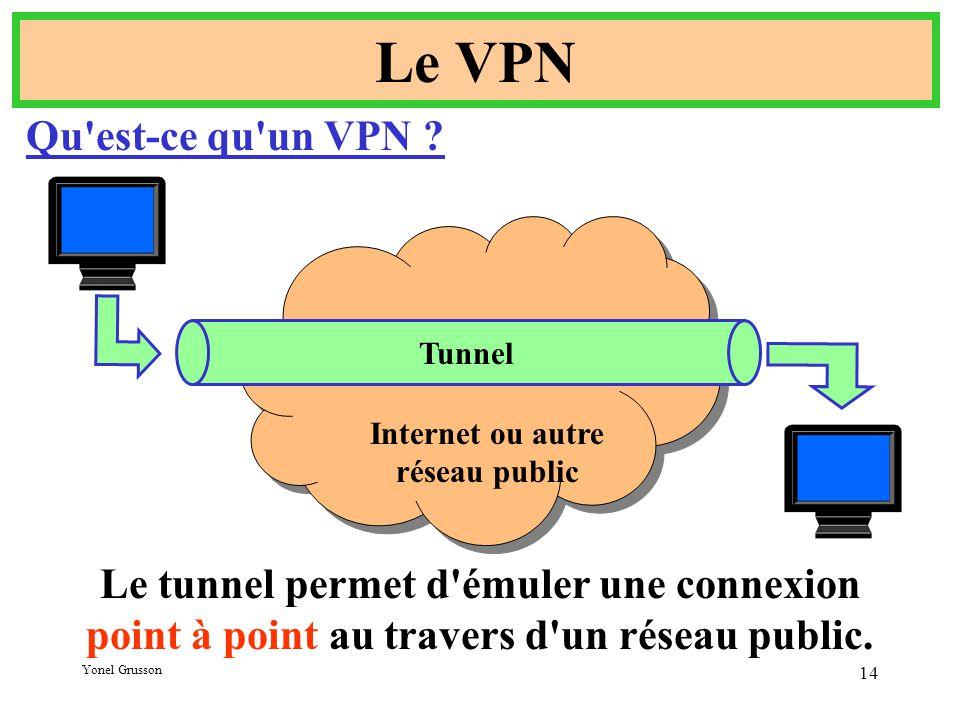 Yonel Grusson 14 Le VPN Qu est-ce qu un VPN .