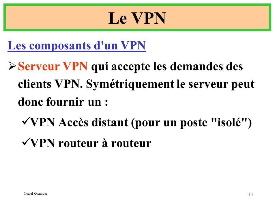 Yonel Grusson 17 Le VPN Les composants d un VPN  Serveur VPN qui accepte les demandes des clients VPN.