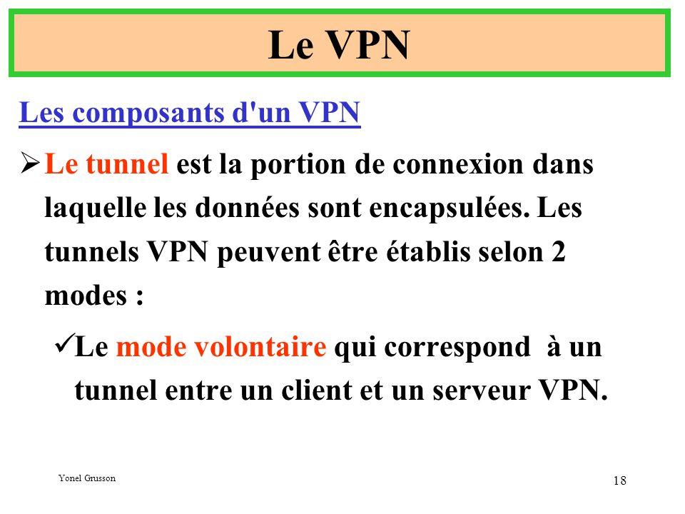 Yonel Grusson 18 Le VPN Les composants d un VPN  Le tunnel est la portion de connexion dans laquelle les données sont encapsulées.