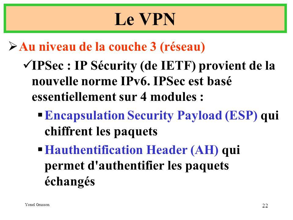Yonel Grusson 22 Le VPN  Au niveau de la couche 3 (réseau) IPSec : IP Sécurity (de IETF) provient de la nouvelle norme IPv6.