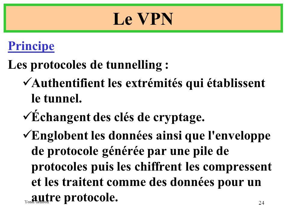 Yonel Grusson 24 Le VPN Principe Les protocoles de tunnelling : Authentifient les extrémités qui établissent le tunnel.