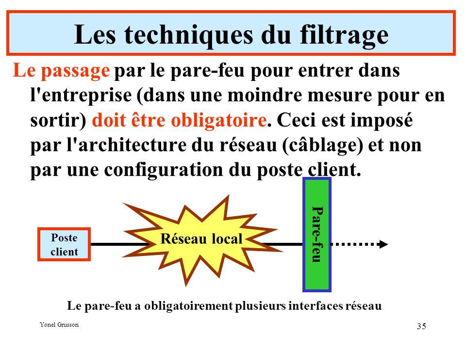 Yonel Grusson 35 Les techniques du filtrage Le passage par le pare-feu pour entrer dans l entreprise (dans une moindre mesure pour en sortir) doit être obligatoire.