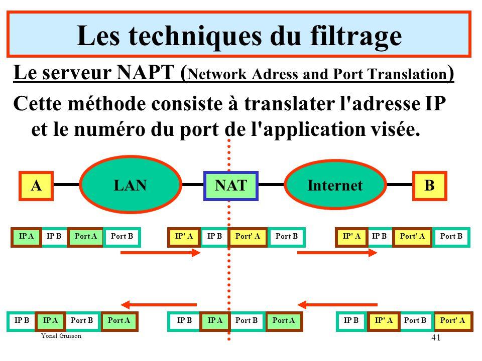 Yonel Grusson 41 Les techniques du filtrage Le serveur NAPT ( Network Adress and Port Translation ) Cette méthode consiste à translater l adresse IP et le numéro du port de l application visée.