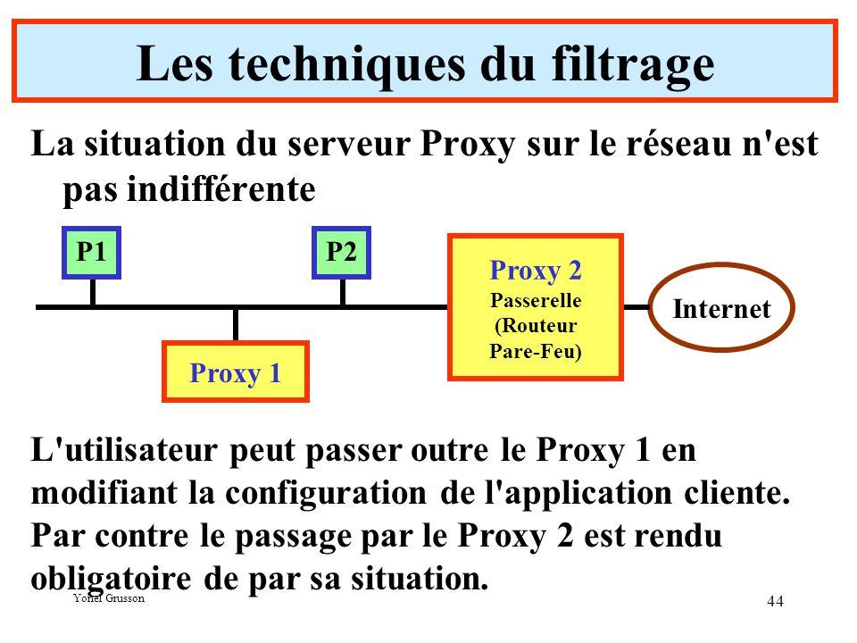 Yonel Grusson 44 Les techniques du filtrage La situation du serveur Proxy sur le réseau n est pas indifférente Internet P1P2 Proxy 1 Proxy 2 Passerelle (Routeur Pare-Feu) L utilisateur peut passer outre le Proxy 1 en modifiant la configuration de l application cliente.