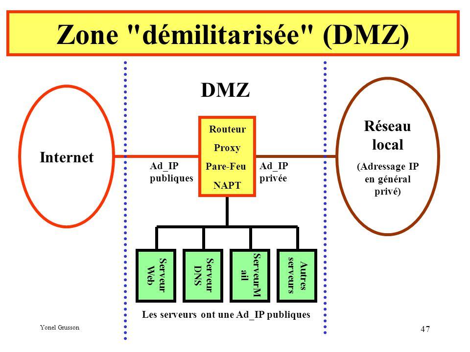 Yonel Grusson 47 Zone démilitarisée (DMZ) Réseau local (Adressage IP en général privé) Autres serveurs ServeurM ail Serveur DNS Serveur Web DMZ Routeur Proxy Pare-Feu NAPT Internet Ad_IP publiques Les serveurs ont une Ad_IP publiques Ad_IP privée