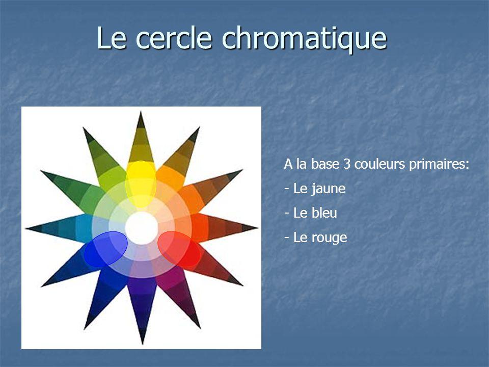 Le cercle chromatique A la base 3 couleurs primaires: - Le jaune - Le bleu - Le rouge