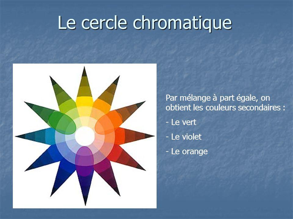 Le cercle chromatique Par mélange à part égale, on obtient les couleurs secondaires : - Le vert - Le violet - Le orange