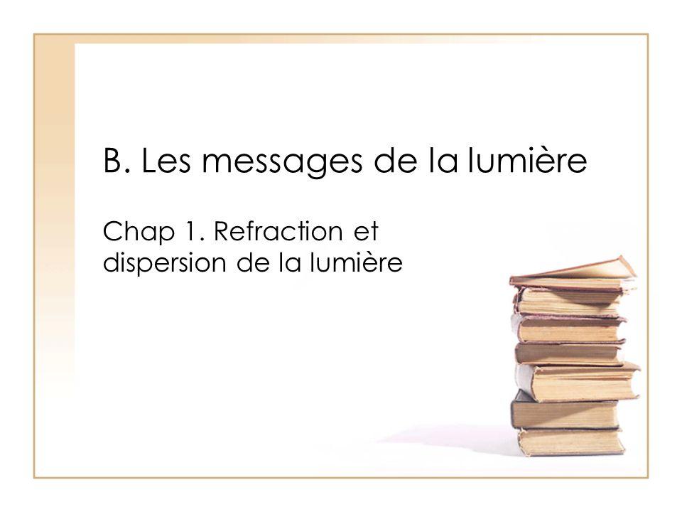 B. Les messages de la lumière Chap 1. Refraction et dispersion de la lumière