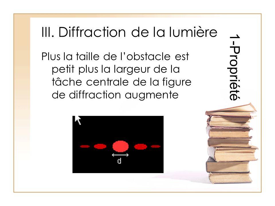 III. Diffraction de la lumière Plus la taille de l'obstacle est petit plus la largeur de la tâche centrale de la figure de diffraction augmente 1-Prop