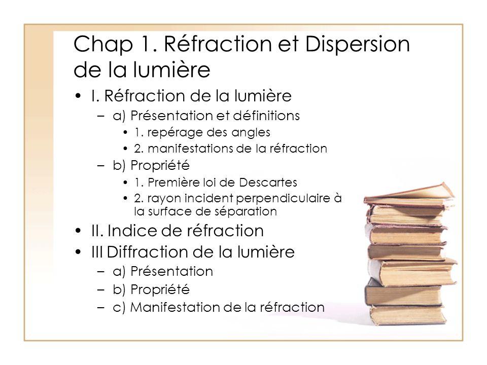Chap 1. Réfraction et Dispersion de la lumière I. Réfraction de la lumière –a) Présentation et définitions 1. repérage des angles 2. manifestations de