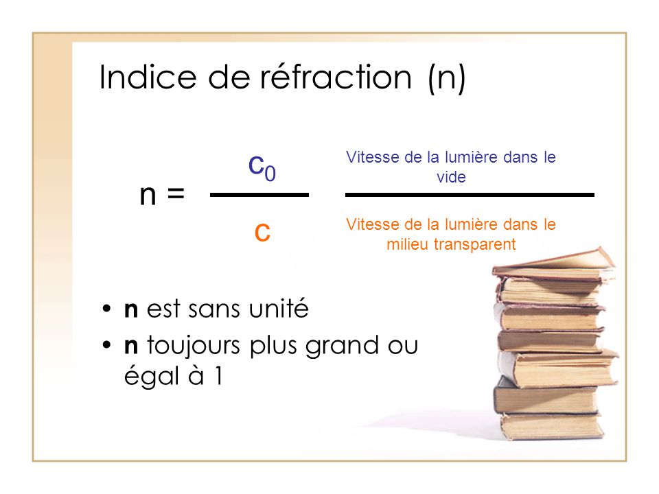 n est sans unité n toujours plus grand ou égal à 1 n = c0c0 c Vitesse de la lumière dans le vide Vitesse de la lumière dans le milieu transparent