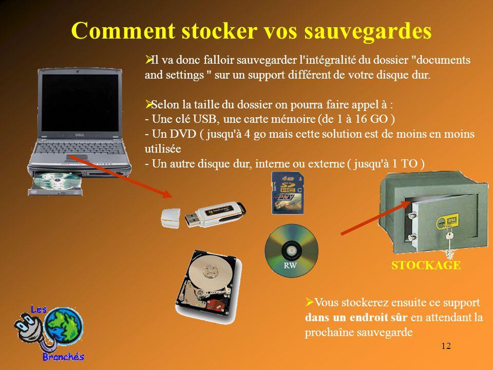 12 Comment stocker vos sauvegardes STOCKAGE  Il va donc falloir sauvegarder l'intégralité du dossier