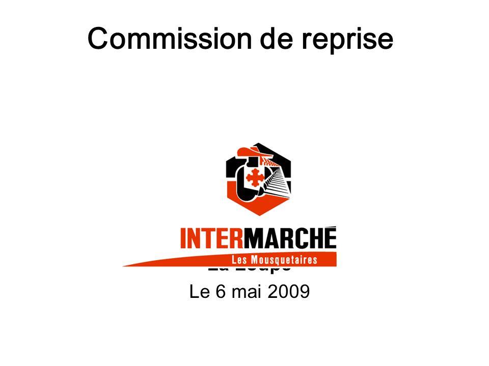 Le financement Coûts1 400 000 € Apports 450 000 € Emprunts1 000 000 € 5 % 7 ans Annuité 169 606,91 € La Holding