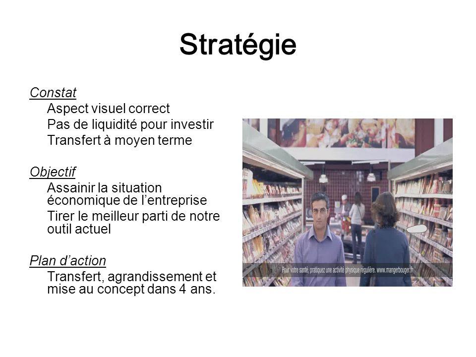 Stratégie Constat Aspect visuel correct Pas de liquidité pour investir Transfert à moyen terme Objectif Assainir la situation économique de l'entrepri