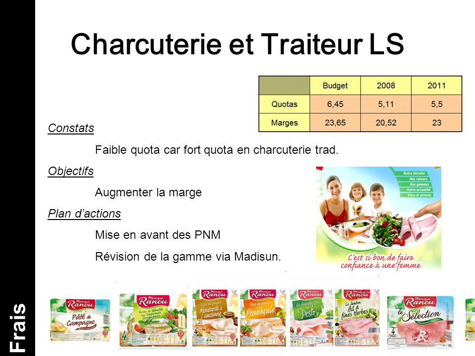 Charcuterie et Traiteur LS Constats Faible quota car fort quota en charcuterie trad.