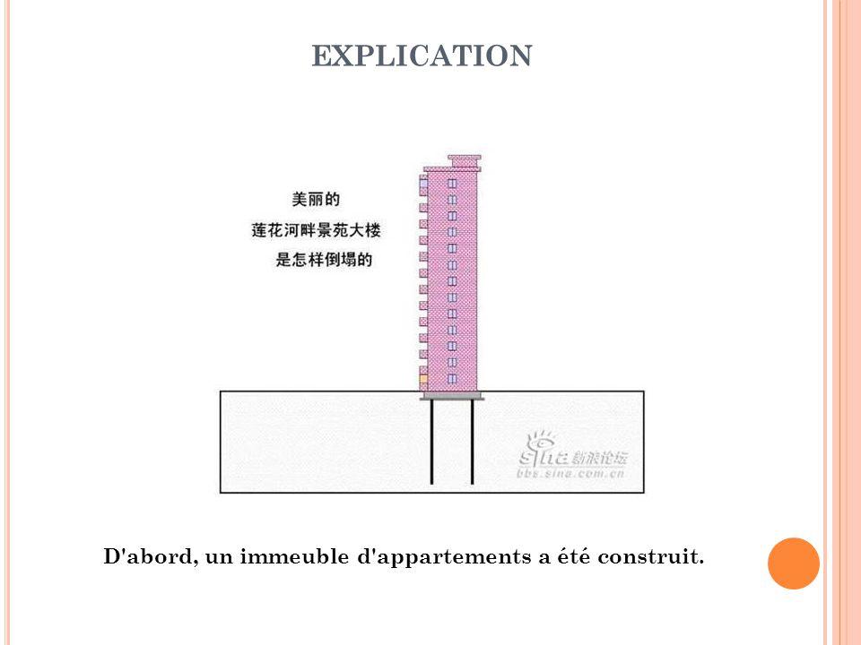 EXPLICATION D'abord, un immeuble d'appartements a été construit.