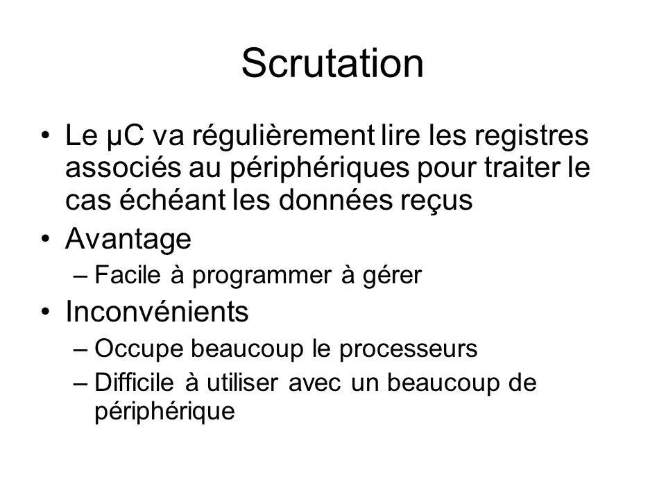 Scrutation Le µC va régulièrement lire les registres associés au périphériques pour traiter le cas échéant les données reçus Avantage –Facile à progra