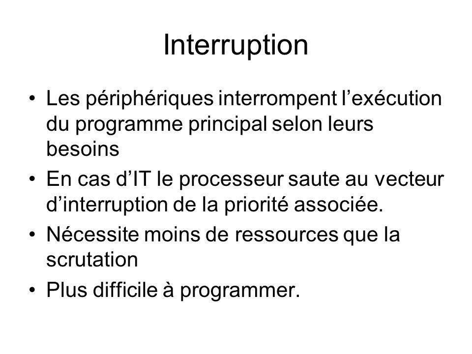 Interruption Les périphériques interrompent l'exécution du programme principal selon leurs besoins En cas d'IT le processeur saute au vecteur d'interruption de la priorité associée.