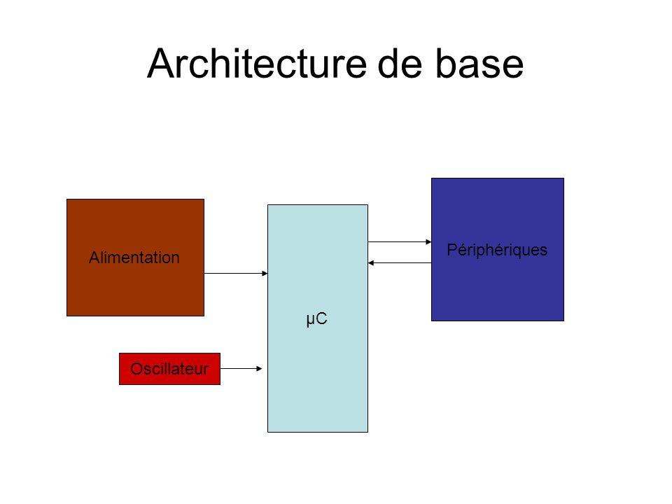 Architecture de base Alimentation µC Périphériques Oscillateur
