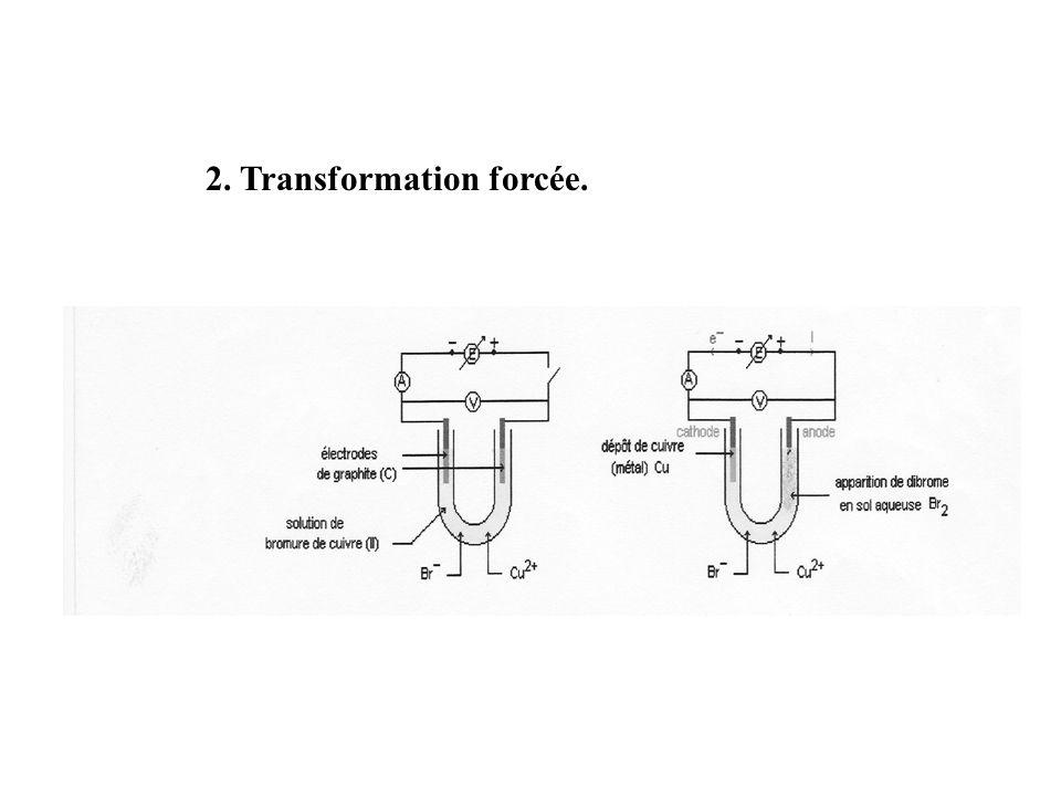 Décharge de l accumulateur au plomb Cela consomme l'oxyde de plomb qui recouvre l'électrode mA COM A R i i i e-e- e-e- Réduction PbO 2 + 4 H + + 2 e - = Pb 2+ + 2 H 2 O Oxydation Pb = Pb 2+ + 2 e - 2e - Pb 2+ PbO 2 2e - Pb 2+ Pb