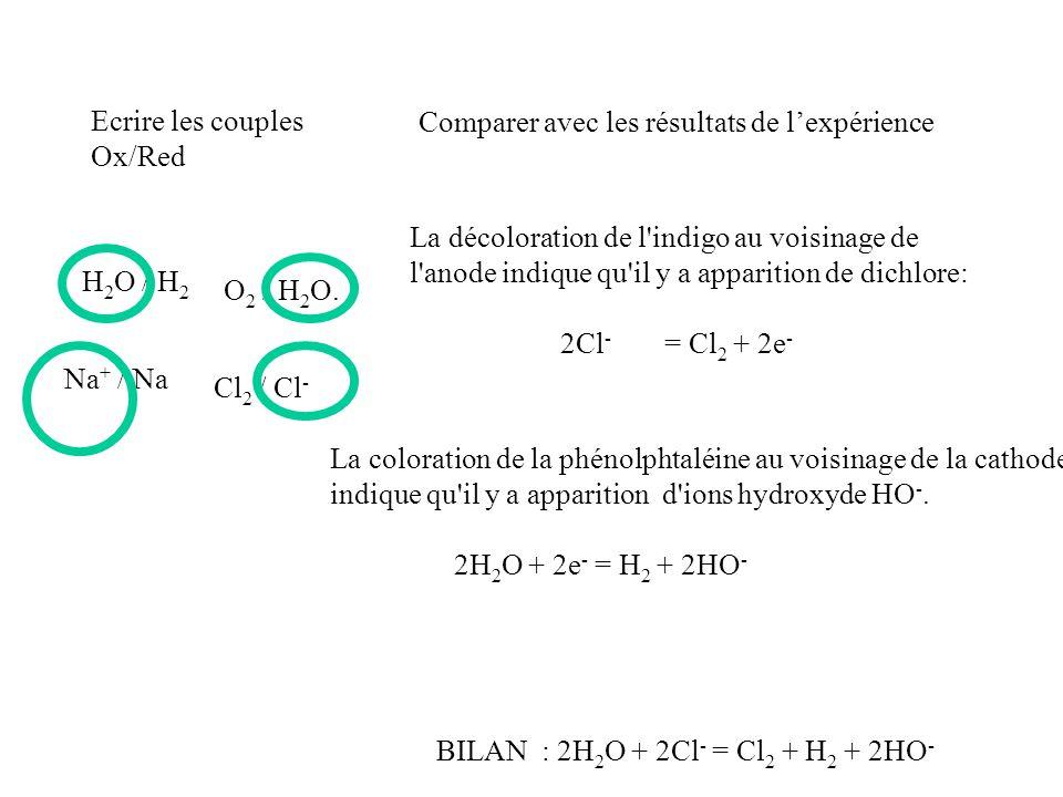 Ecrire les couples Ox/Red H 2 O / H 2 Na + / Na O 2 / H 2 O. Cl 2 / Cl - Comparer avec les résultats de l'expérience La décoloration de l'indigo au vo