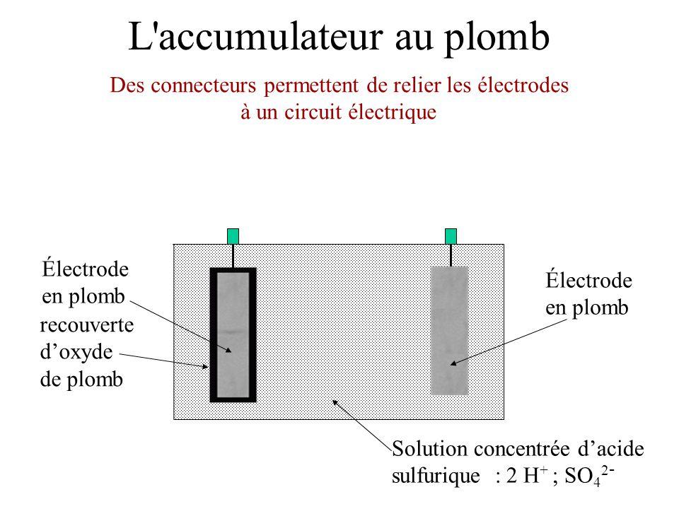 L'accumulateur au plomb Électrode en plomb Solution concentrée d'acide sulfurique : 2 H + ; SO 4 2 - Électrode en plomb recouverte d'oxyde de plomb De