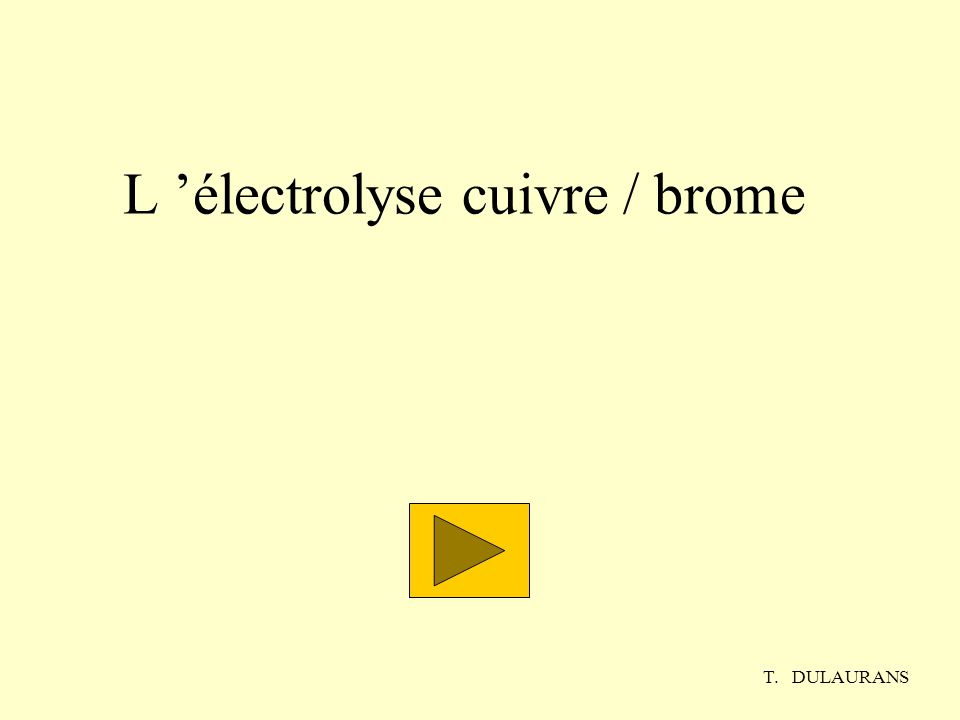 Électrolyse cuivre / brome Solution de bromure de cuivre (II) : Cu 2+ ; 2 Br - Les électrons sont consommés par la réduction des ions Cu 2+ générateur i i e-e- e-e- e-e- Oxydation 2 Br - = Br 2 + 2 e - Déplacement des anions Déplacement des cations Réduction Cu 2+ + 2 e - = Cu
