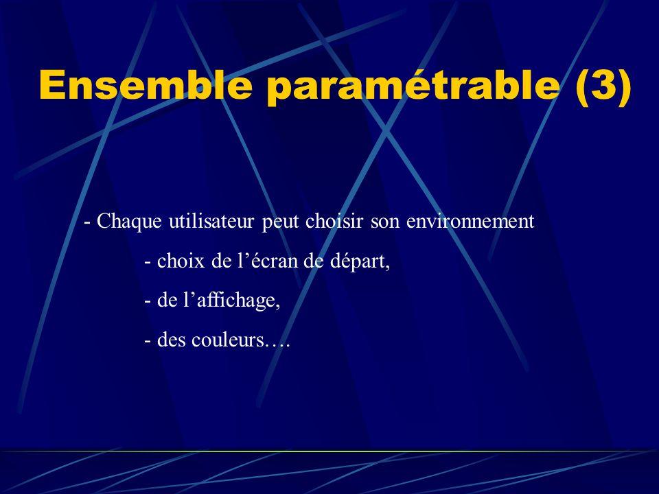 Ensemble paramétrable (3) - Chaque utilisateur peut choisir son environnement - choix de l'écran de départ, - de l'affichage, - des couleurs….