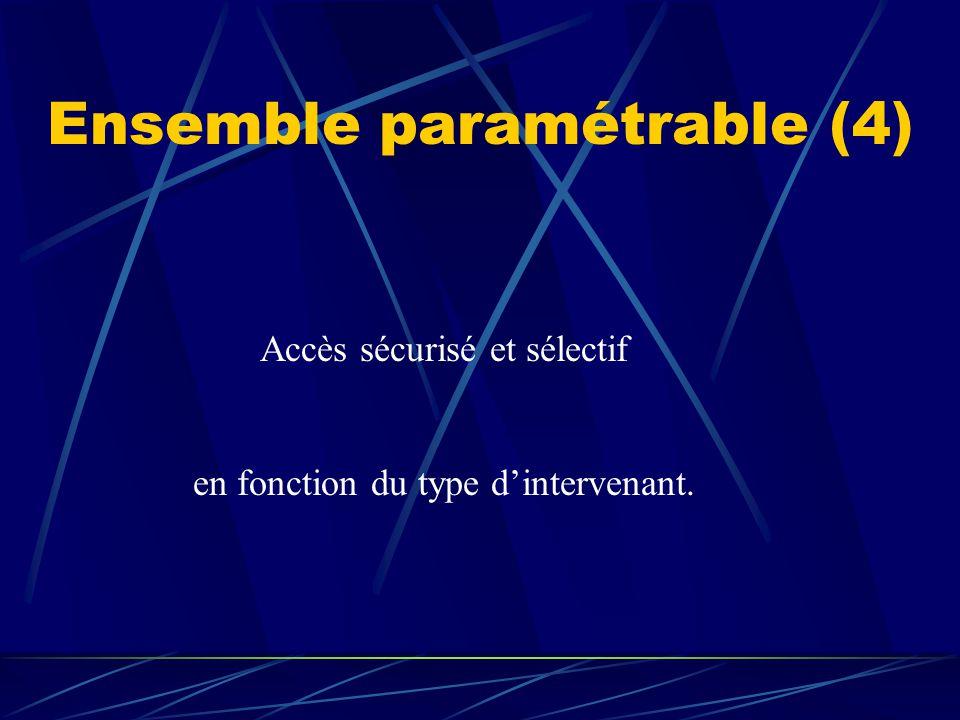 Ensemble paramétrable (4) Accès sécurisé et sélectif en fonction du type d'intervenant.