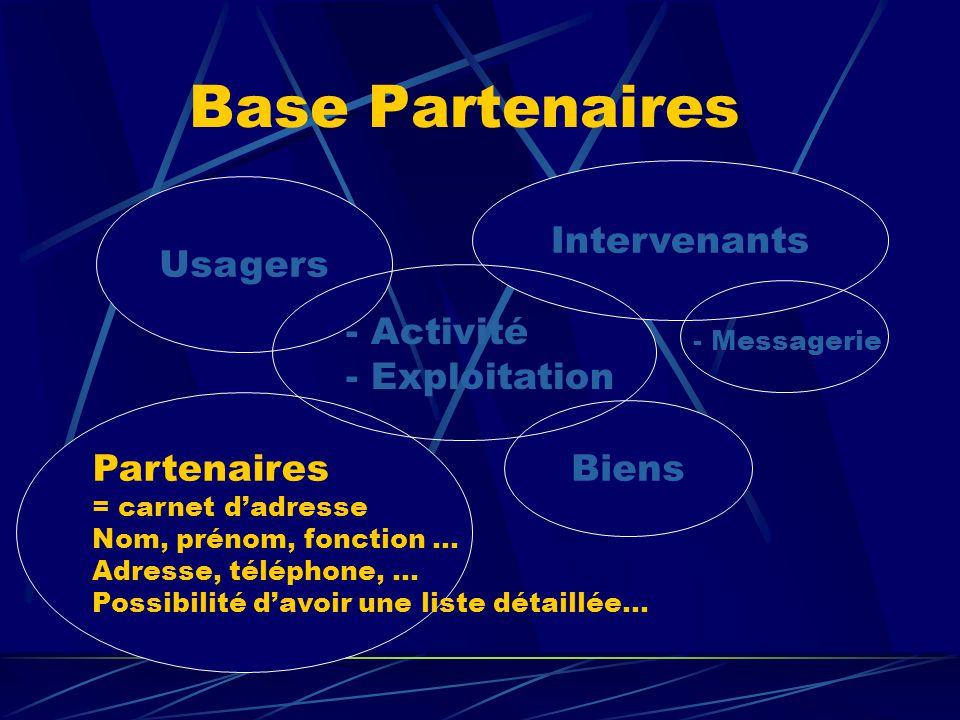 Biens Intervenants Usagers Partenaires = carnet d'adresse Nom, prénom, fonction … Adresse, téléphone, … Possibilité d'avoir une liste détaillée… Base
