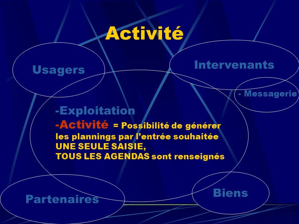 Biens Usagers Intervenants Partenaires -Exploitation -Activité = Possibilité de générer les plannings par l'entrée souhaitée UNE SEULE SAISIE, TOUS LE