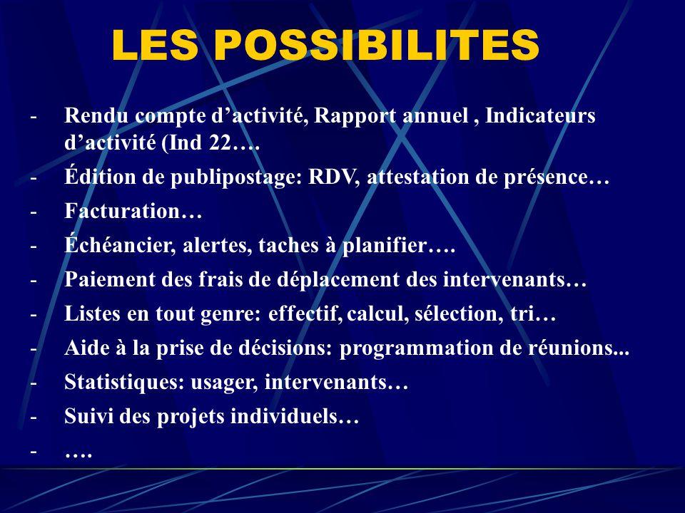 LES POSSIBILITES -Rendu compte d'activité, Rapport annuel, Indicateurs d'activité (Ind 22…. -Édition de publipostage: RDV, attestation de présence… -F