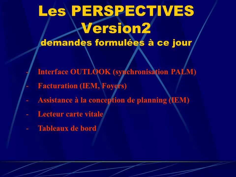 Les PERSPECTIVES Version2 demandes formulées à ce jour -Interface OUTLOOK (synchronisation PALM) -Facturation (IEM, Foyers) -Assistance à la conceptio