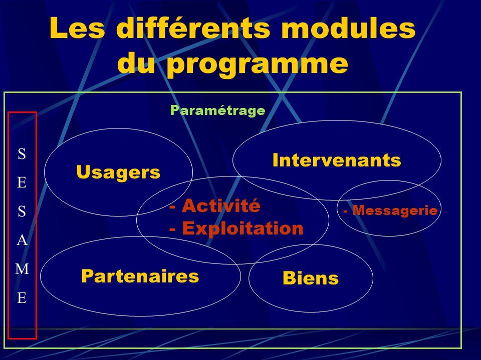 Biens Usagers Intervenants Partenaires - Activité - Exploitation Les différents modules du programme - Messagerie SESAMESESAME Paramétrage