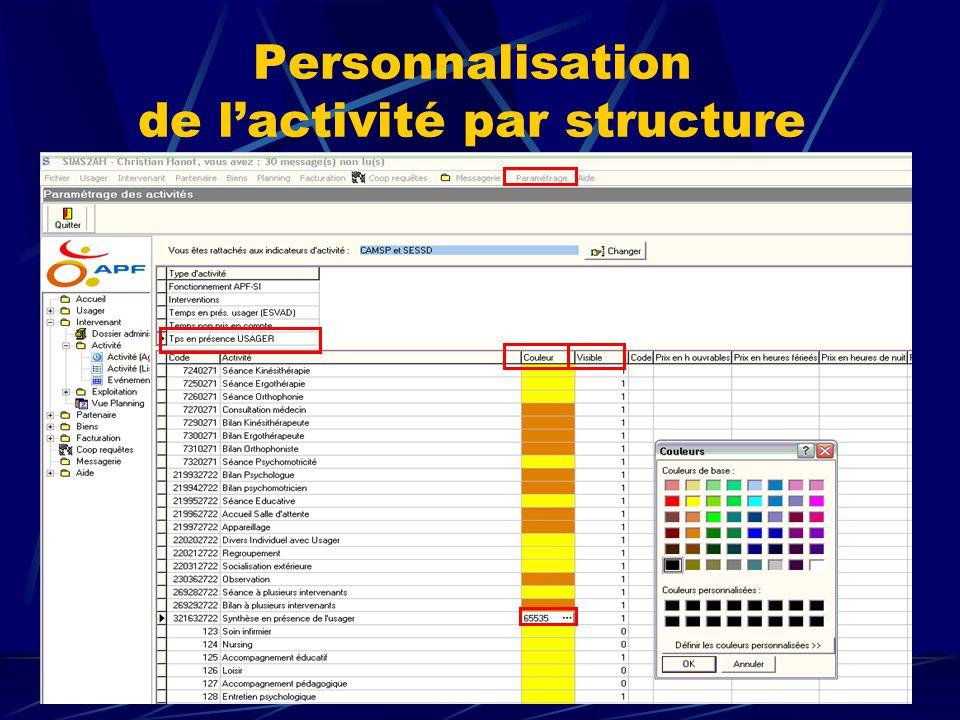 Personnalisation de l'activité par structure