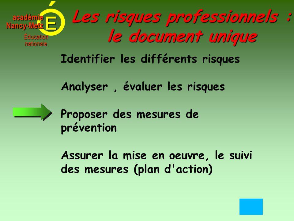 E Éducationnationale académieNancy-Metz Identifier les différents risques Analyser, évaluer les risques Proposer des mesures de prévention Assurer la mise en oeuvre, le suivi des mesures (plan d action) Les risques professionnels : le document unique