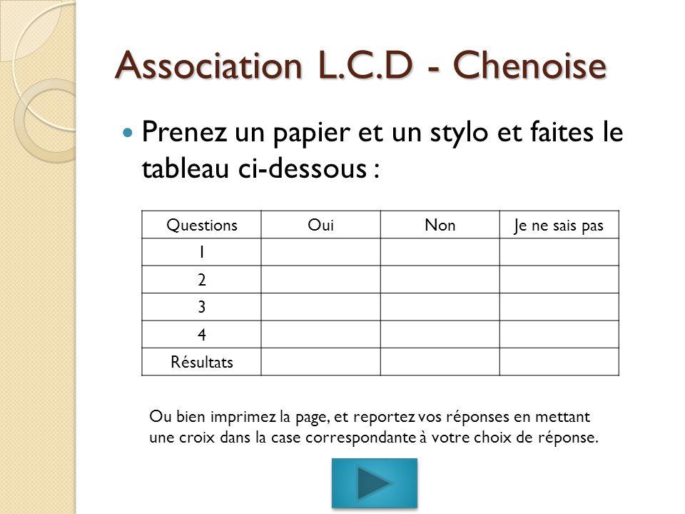 Association L.C.D - Chenoise Prenez un papier et un stylo et faites le tableau ci-dessous : QuestionsOuiNonJe ne sais pas 1 2 3 4 Résultats Ou bien imprimez la page, et reportez vos réponses en mettant une croix dans la case correspondante à votre choix de réponse.