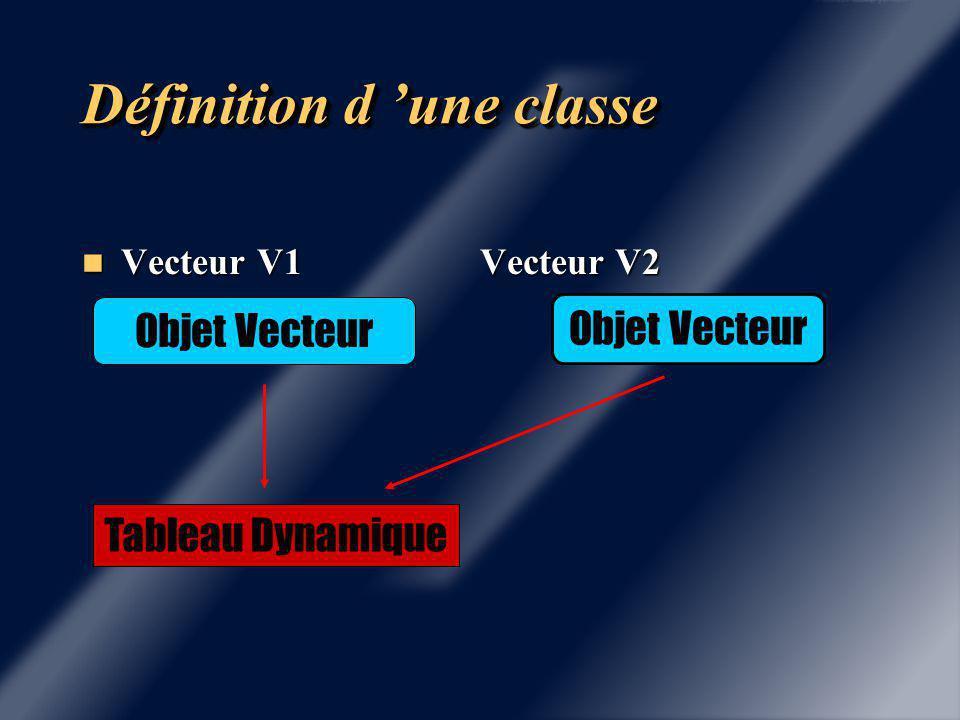 Définition d 'une classe Problématique du constructeur par recopie.