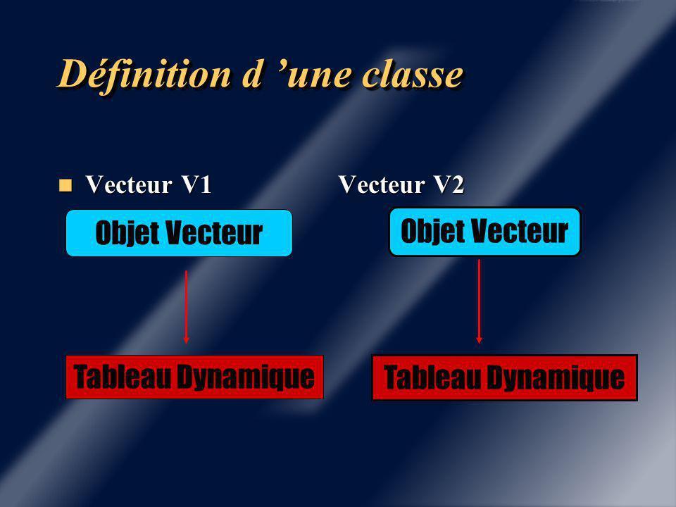 Définition d 'une classe Vecteur V1 Vecteur V2 Vecteur V1 Vecteur V2 Objet Vecteur Tableau Dynamique Objet Vecteur