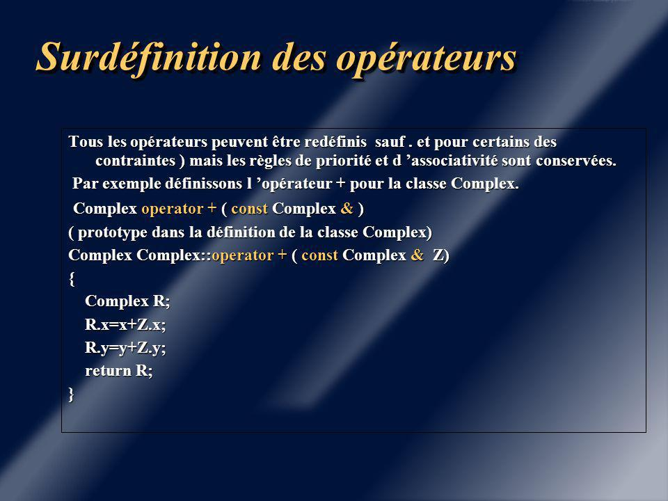 Chapitre 3 Surdéfinition des opérateurs.