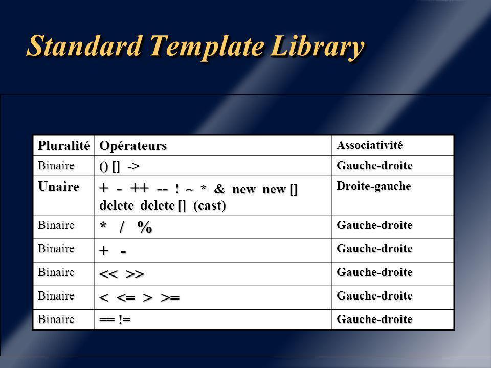 Surdéfinition des opérateurs Tous les opérateurs peuvent être redéfinis sauf.