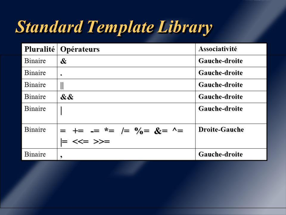 Standard Template Library PluralitéOpérateursAssociativité Binaire () [] -> Gauche-droite Unaire + - ++ -- .