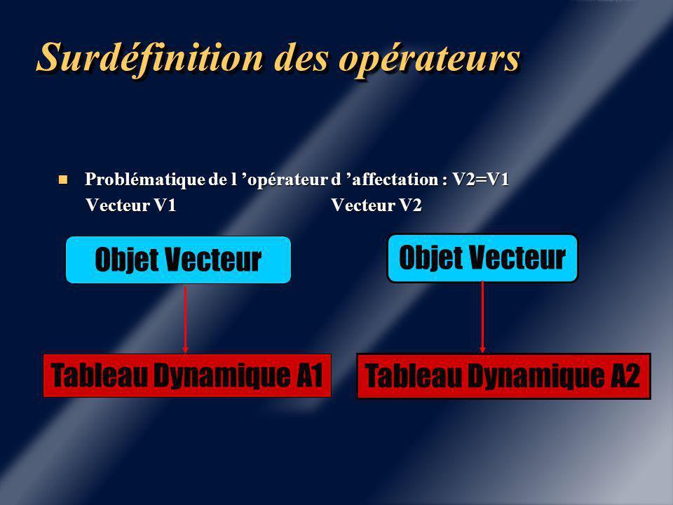 Standard Template Library PluralitéOpérateursAssociativité Binaire&Gauche-droite Binaire.Gauche-droite Binaire||Gauche-droite Binaire&&Gauche-droite Binaire|Gauche-droite Binaire = += -= *= /= %= &= ^= |= >= Droite-Gauche Binaire,Gauche-droite