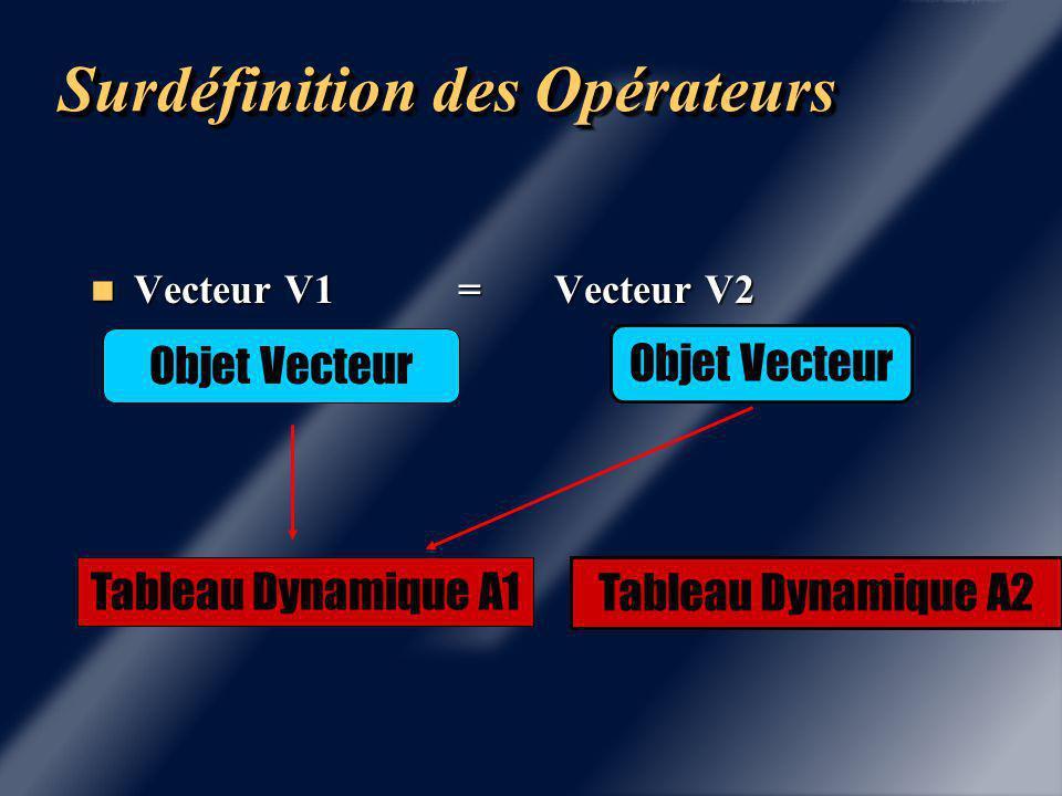 Surdéfinition des opérateurs Problématique de l 'opérateur d 'affectation : V2=V1 Problématique de l 'opérateur d 'affectation : V2=V1 Vecteur V1 Vecteur V2 Vecteur V1 Vecteur V2 Objet Vecteur Tableau Dynamique A1 Objet Vecteur Tableau Dynamique A2