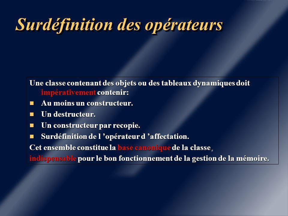 Surdéfinition des opérateurs Solution obligatoire : Redéfinir l 'opérateur d 'affectation.
