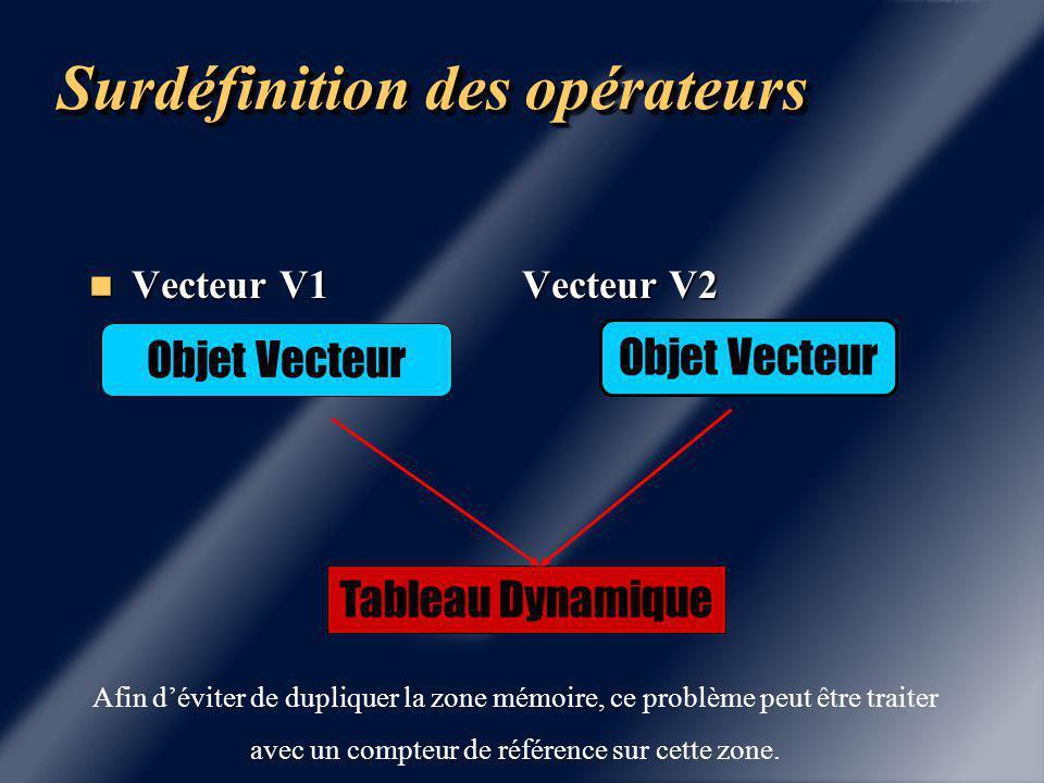 Surdéfinition des opérateurs Une classe contenant des objets ou des tableaux dynamiques doit impérativement contenir: Au moins un constructeur.