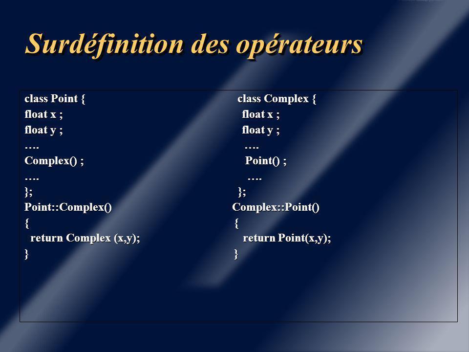 Surdéfinition des opérateurs Première solution avec les contructeurs: On peut définir un constructeur de la classe Point avec un Complex comme argument On peut définir un constructeur de la classe Point avec un Complex comme argument Point(const Complex &) Point(const Complex &) On peut définir un constructeur de la classe Complex avec un Point comme argument On peut définir un constructeur de la classe Complex avec un Point comme argument Complex(const Point &) Complex(const Point &) Deuxième solution surdéfinir l 'opérateur Cast: point ->Complex point ->Complex Prototype operator Complex() Prototype operator Complex() Complex ->Point Complex ->Point Prototype operator Point() Prototype operator Point()